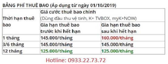 Bảng giá gia hạn k+ tại đồng nai